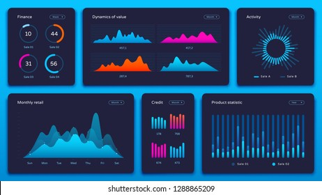 Charts dashboard. Financial analytical chart, futuristic web admin panel and trading analysis website ui. Finance data charts, statistics graphs or progress dashboards column vector concept set