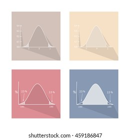 Charts and Graphs, Collection of Gaussian Bell Curve or Standard Normal Distribution Curve.