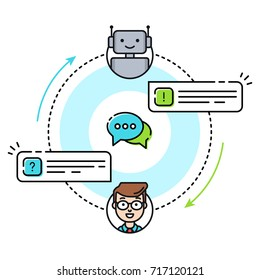 Chatbot concept. Man chatting with chat bot. User ask robot the question and get an answer. Communication with chat bot. Vector illustration