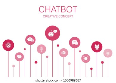 Chatbot Infographic 10 steps template. voice assistant, Autoresponder, chat, technology icons