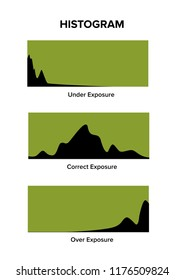 Cheat Sheet of Histogram Graph Photography