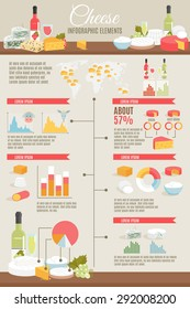 Cheese and wine production country and kinds statistic  flat color infographic set vector illustration