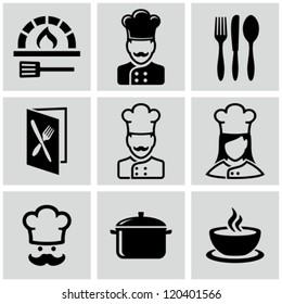 Chef icons