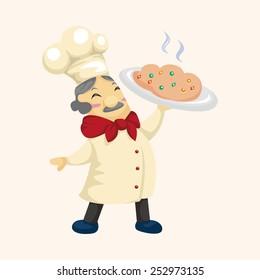 chef theme elements