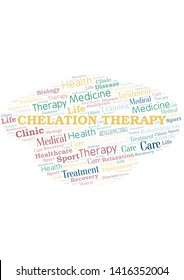 Chelation Therapy word cloud. Wordcloud made with text only.