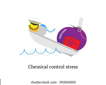 Chemical control stress. Stress mechanism. Go to the bottom. Funny illustration. Hormone infographics. Hormone action.