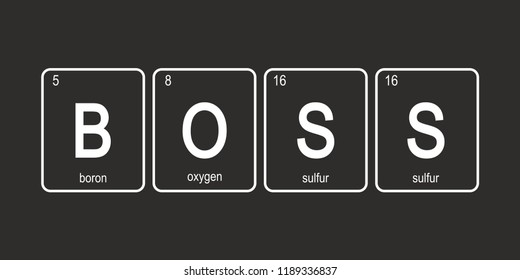 Royalty Free Funny Chemistry Stock Images Photos Vectors