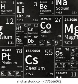 Chemical elements table on black school chalkboard with texture, seamless pattern
