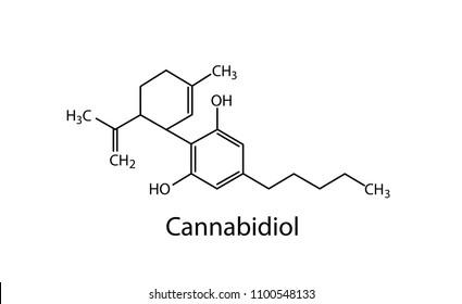 Chemical formula of cannabinol cbd