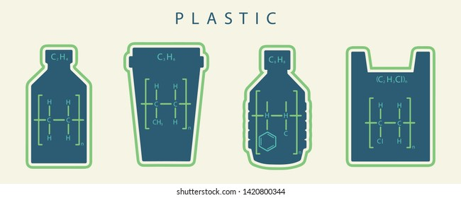 Chemical formula of common kinds of plastic, Polyethylene, Polypropylene, Polystyrene and Polyvinyl Chloride in shape of disposable items like bottles, cups and bags harmful to environment