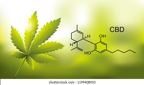 chemical formula of Marijuana