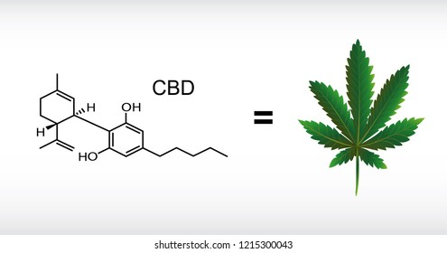 chemical formula of Marijuana