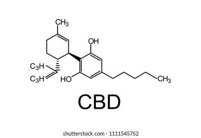 chemical formula of Marijuana CBD