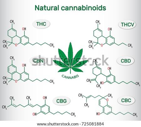 Chemical Formulas Natural Cann...