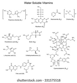 Chemical formulas of watersoluble vitamins, 2d illustration, vector isolated on white, eps 8