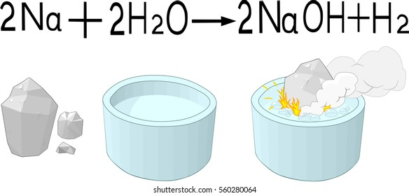 Chemical reaction of sodium with water