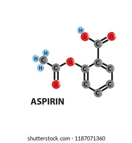 Chemical structure of aspirin