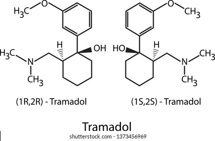 Chemical structure of Tramadol