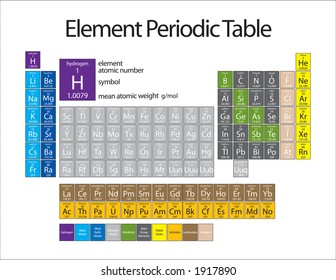 Gold periodic table images stock photos vectors shutterstock chemistry 101 elemental periodic table with their families color coordinated includes atomic mass urtaz Choice Image