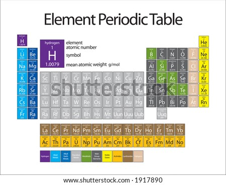 Chemistry 101 Elemental Periodic Table Their Stock Vector Royalty