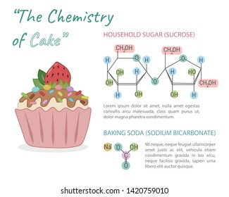 The chemistry of cake baking infographic vector illustration. Sucrose and baking soda chemical structure.