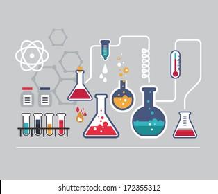 Chemistry infographic