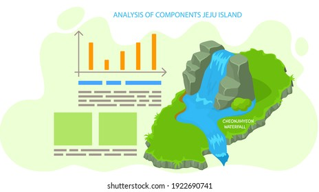 Cheonjihyeon Waterfall. Analysis of components jeju island. Poster about phenomenon of nature. Water flow falls down the mountain. Tourist attraction of asian island in south korea, place of visit
