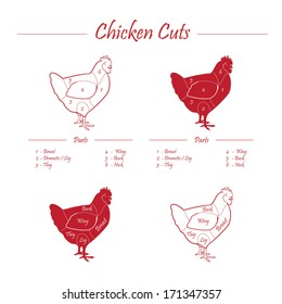 Chicken cuts - red on white