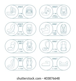 Child car seats line icons set. Different type of child restraint: rearward-facing baby seat, combination seat, forward-facing child seat, booster cushion.