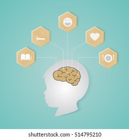Child face and brain with factor of development or growth concept, with flat icon, learning, rest enough, playing and smile, love and eat icon
