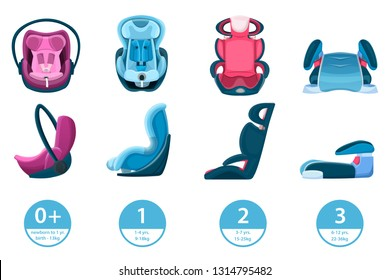 Child, infant and newborn baby car seats. Vector isolated cartoon icons. Safety automobile travel concept.