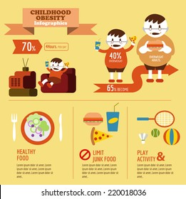 Childhood Obesity Info graphic. flat design element. vector illustration