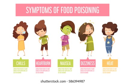 Children food poisoning signs and symptoms retro cartoon infographic poster with nausea vomiting diarrhea fever vector illustration