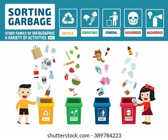 children litter. separation recycling bins with organic. waste segregation management concept. infographic elements. flat cute cartoon design illustration.