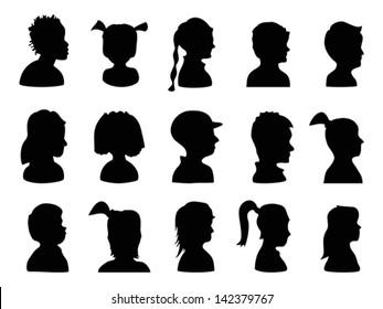 Children Profile
