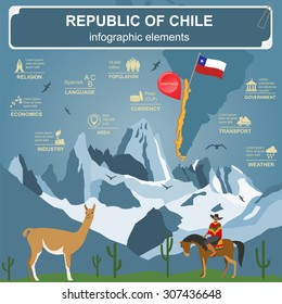 Chile infographics, statistical data, sights. Vector illustration