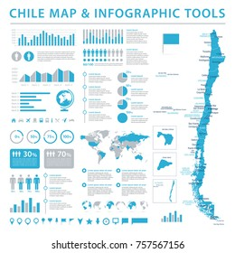 ChileMap - Detailed Info Graphic Vector Illustration