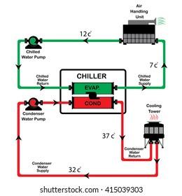 chiller diagram