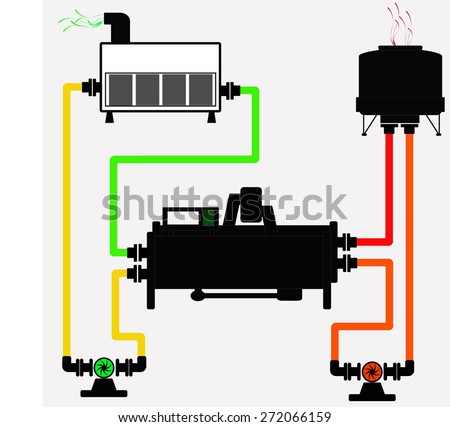 Chiller Diagram Cycle Trusted Wiring Diagrams