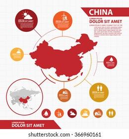 china map infographic