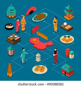 China touristic isometric composition with culture and cuisine symbols vector illustration