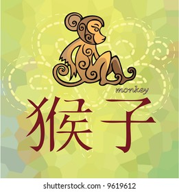 china year horoscope - monkey