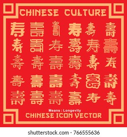 Chinese blessing words in different fonts