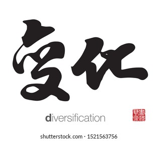 Chinese Calligraphy, Translation: diversification. Rightside chinese seal translation: Calligraphy Art.