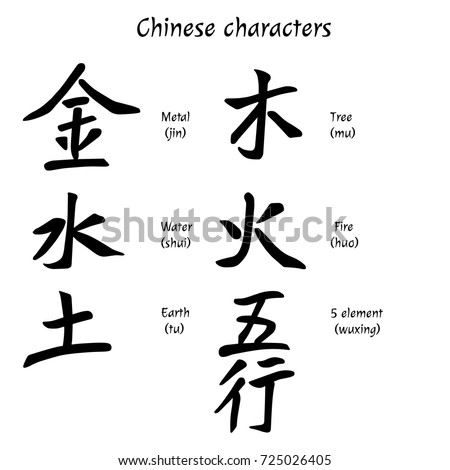 Chinese Characters Metal Water Earth Tree Stock Vector Royalty Free