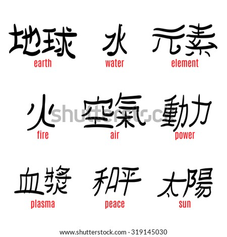 Chinese Characters Translation Into English Vector Stock Vector