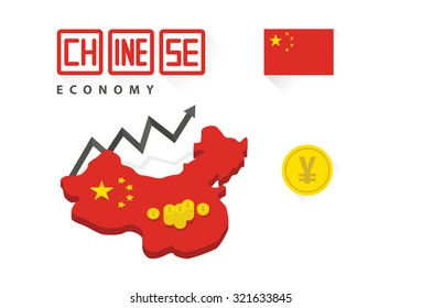 Chinese economy graph vector
