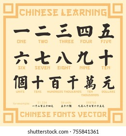 chinese learning - numbers and units