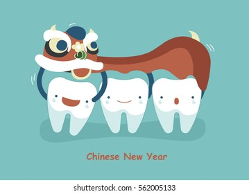Chinese New Year Of Dental