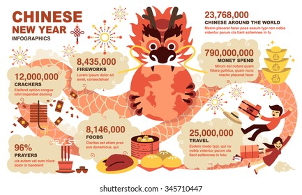 Chinese New Year Infographic Elements. Included the graphic as dragon, travel, firework, data, info, prayers and more.